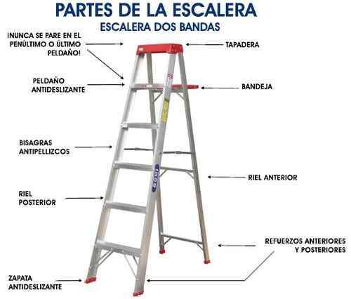 Escaleras de aluminio tipo tijera desde 2 hasta 14 for Tipos de escaleras de aluminio