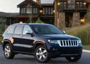 Vendo grand cherokee limited 4x4